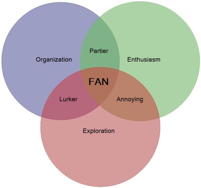 Real Fan