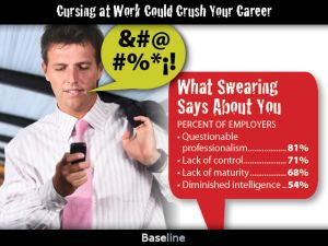 Swearing at work